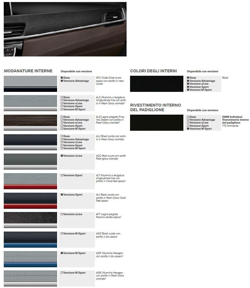colori modanature interni nuova bmw x1
