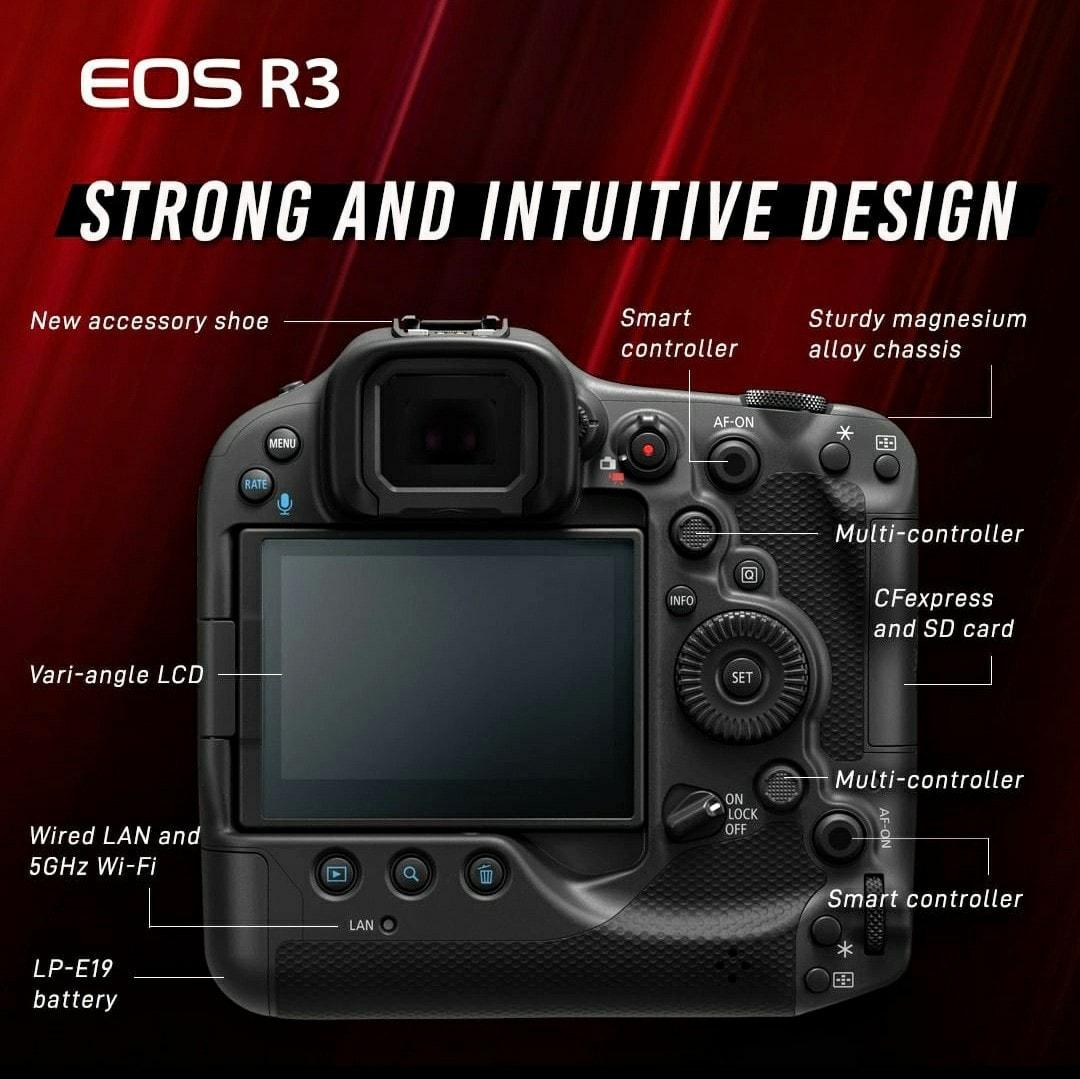 Органы управления Canon EOS R3