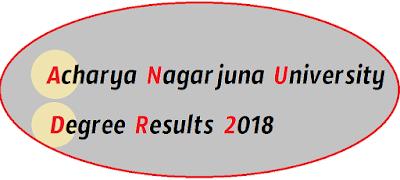 Manabadi ANU Degree Results 2018