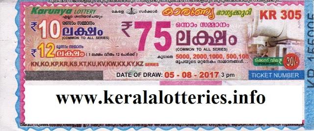 Kerala Lottery Result_Karunya (KR-305) on August 05, 2017