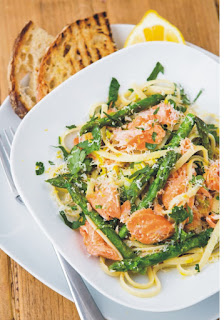 Recipes Using Smoked Salmon