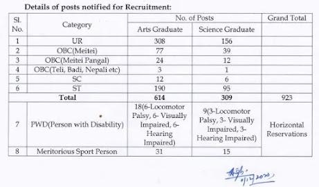 Manipur-teaching-jobs
