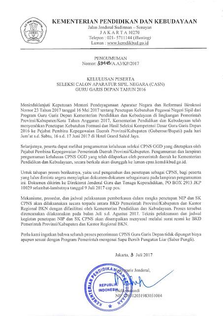 Pengumuman Kelulusan Peserta Seleksi CASN GGD Kemendikbud Tahun 2016