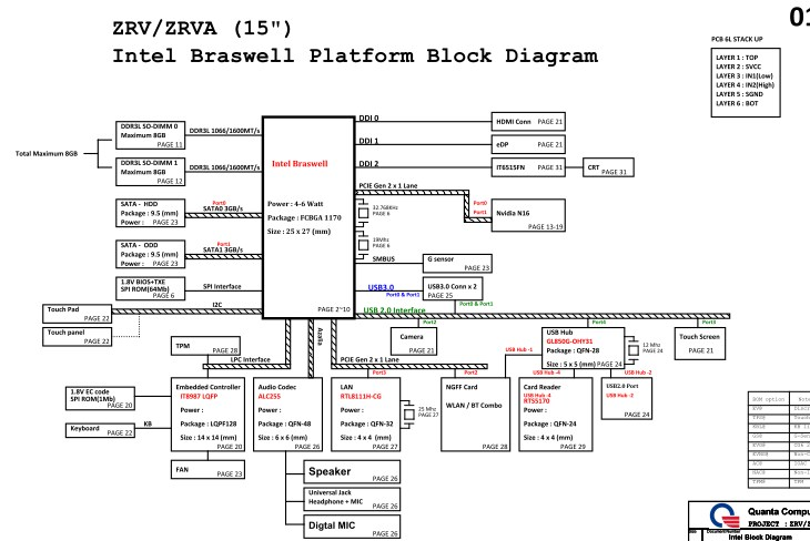DA0ZRVMB6D0 Rev D Schematic ZRV ZRVA Acer Aspire E5-532