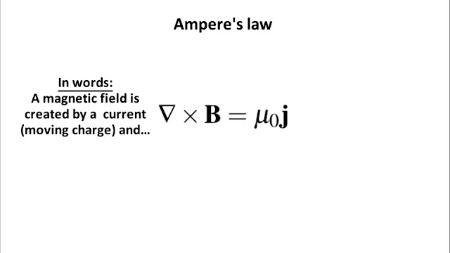 Maxwell equations! reveal the reason of speed of light