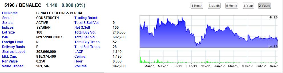 SERIOUS Investing: September 2012