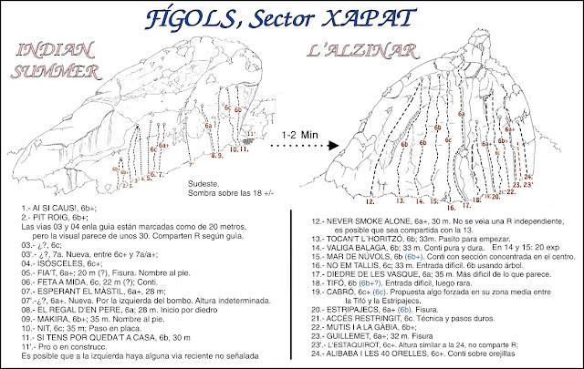 http://1.bp.blogspot.com/-WXbkMCCJ4bU/VnmugnzeKyI/AAAAAAAAH10/tfTs_PjGSqc/s1600/F_gols_Sector_Xapat_Croquis_2013.jpg