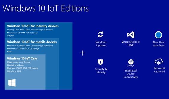 Kỹ thuật khai thác mới cho phép tin tặc chiếm quyền kiểm soát các thiết bị Windows IoT Core - CyberSec365.org