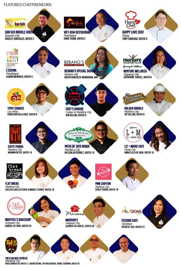 PACE Celebrates 23 Medals in Philippine Culinary Cup 2018!