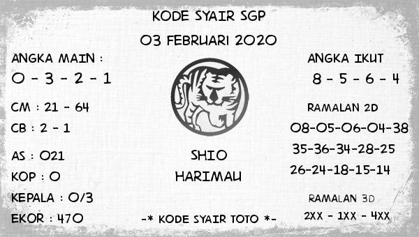 Kode Syair Toto