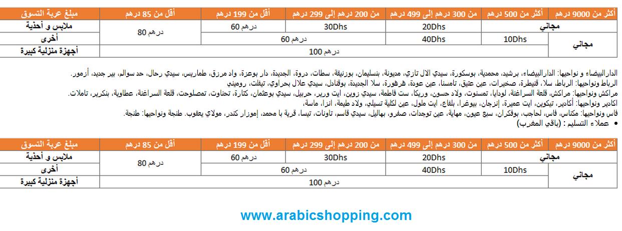 7a8ede06b كما يمكنك إرجاع المنتج في حالة كان خطأ من المتجر أو خطأ في الطلب أو المنتج  به عطل وهذا ما يميز جوميا ويضعها ضمن المواقع المضمونة ورقم 1 مغربيا