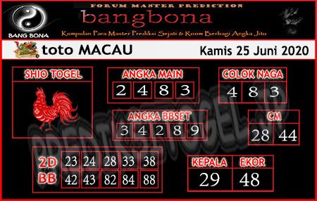 Prediksi Toto Macau Bang Bona Kamis 25 Juni 2020