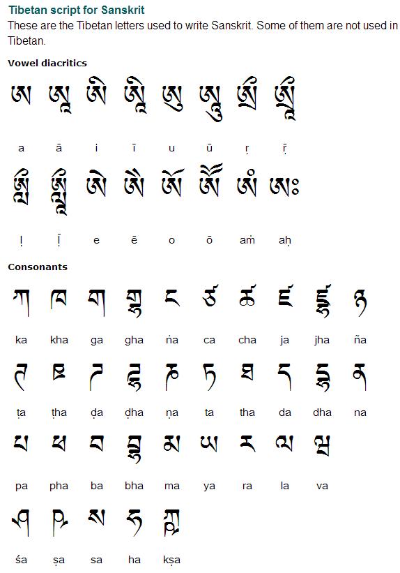 Maithili language learn