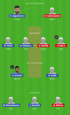 DIN vs MAD dream 11 team | DIN vs MAD