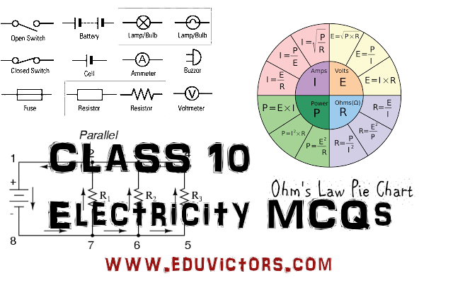 CBSE Papers, Questions, Answers, MCQ    : class10-physics