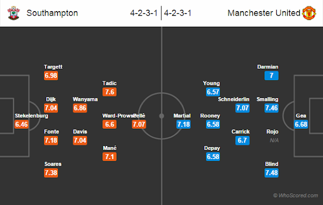 Possible Lineups, Team News, Stats – Southampton vs Manchester United