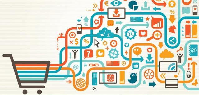 e-ticaret, marka yönetimi