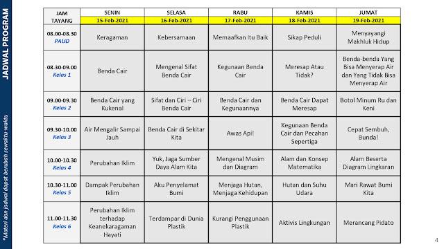 jadwal program belajar dari rumah bdr tvri tanggal 15 16 17 18 19 februari 2021 tomatalikuang.com