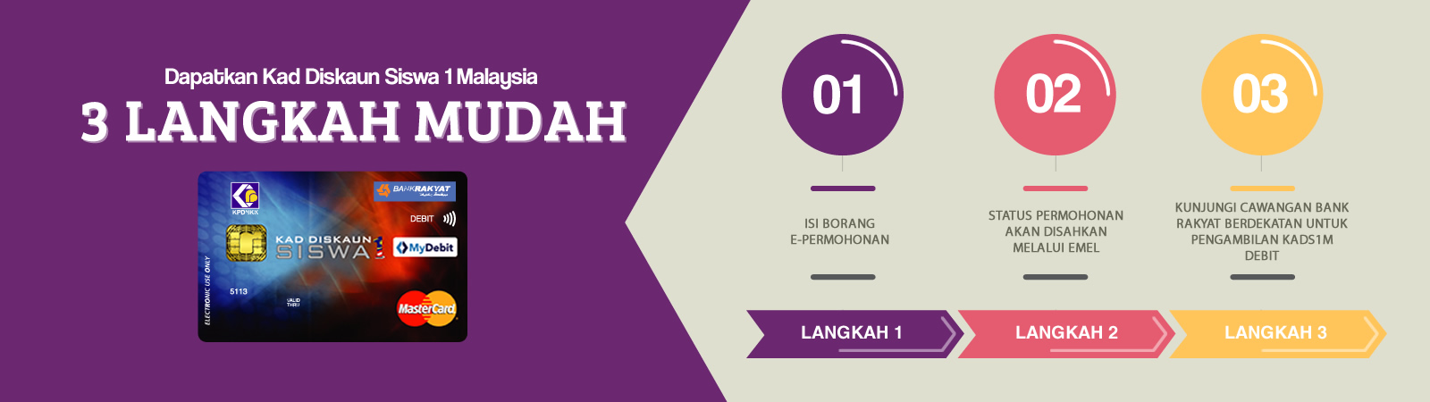 Kad Debit Siswa 1 Malaysia Bank Rakyat 2017