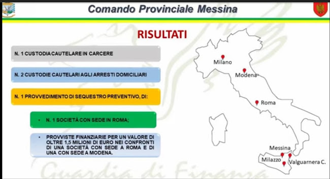 Bancarotta fraudolenta - arrestati 3 imprenditori siciliani e sequestrata una società con sede a Roma