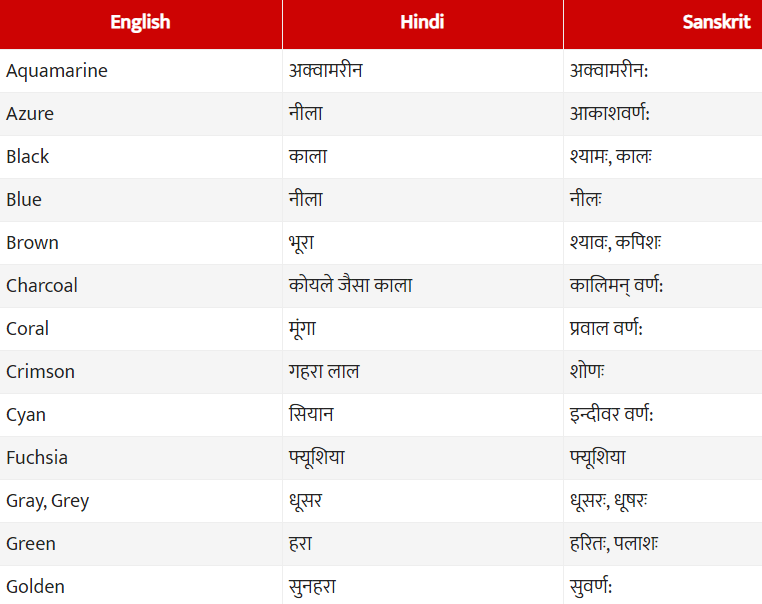 Colours (Color) name in Hindi (Rango Ke Naam), Sanskrit and English