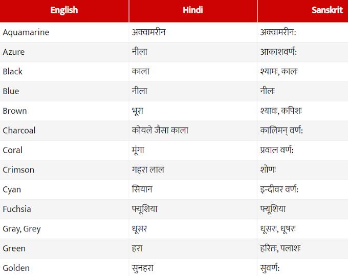 Colours (Color) name in Hindi (Rango Ke Naam), Sanskrit and English