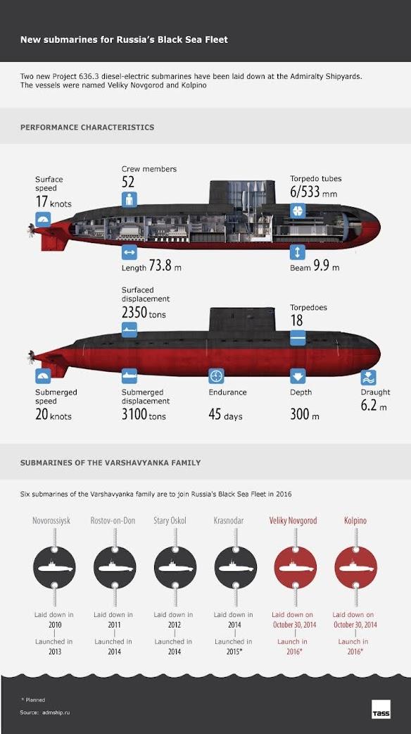 """El submarino B-602 """"Magadan"""" ruso completo con éxito las pruebas de mar."""