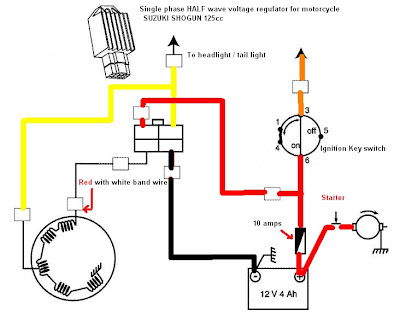 wiring diagram for ceiling fan with light uk wiring diagram for loncin 110 with 5 pin cdi #11