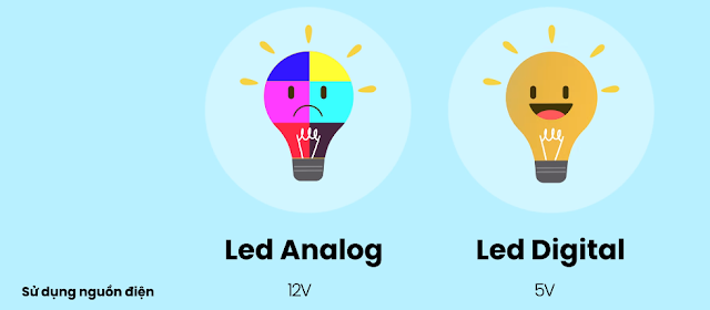 2 loại đèn lad RGB chính trong máy tính