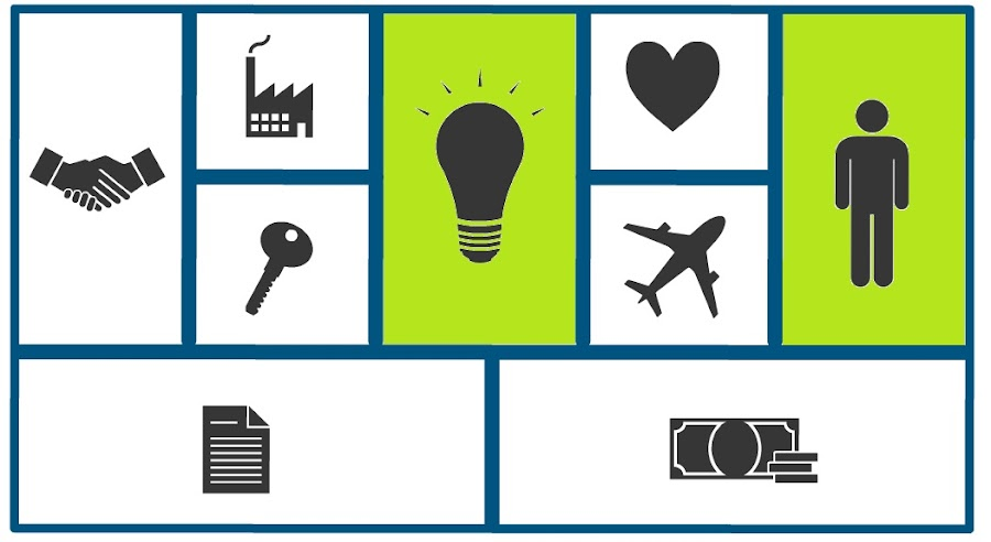 #Innovación hoy en día: una herramienta para los nuevos modelos de negocio (2017) - #businessmodel