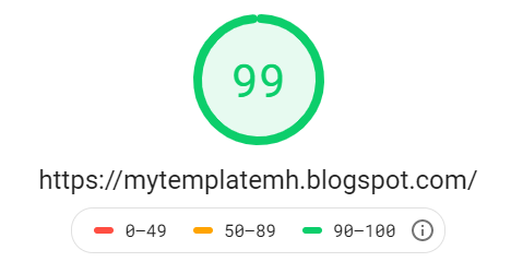 Điểm PageSpeed Insights