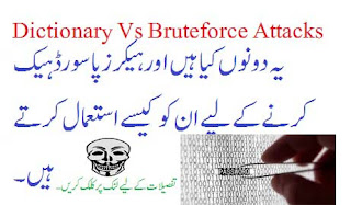 Dictionary Vs Bruteforce Attack