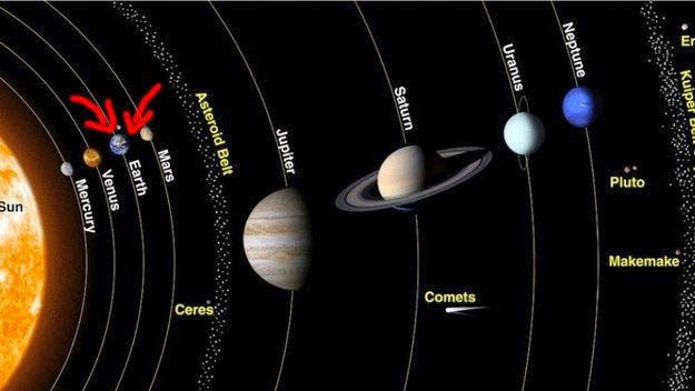 Planets Solar System Asteroid Belt