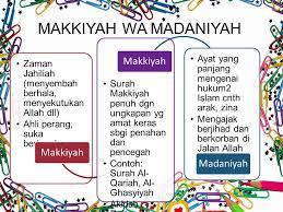 Al-Makkiy  Wa Al-Madaniy