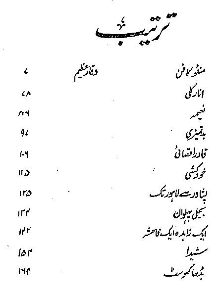 Anarkali by Saadat Hasan Manto Books in Urdu Afsanay or