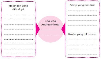 kunci jawaban kelas 4 tema 6 subtema 3 pembelajaran 4