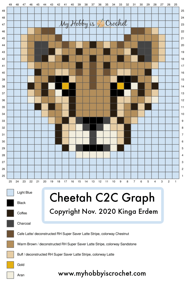 Cheetah C2C Square