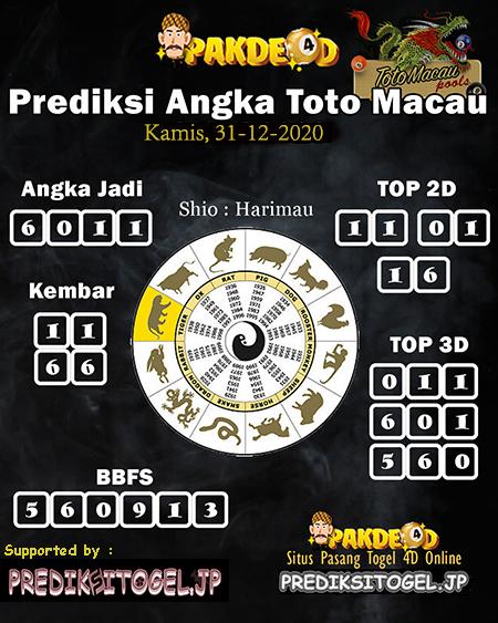 Prediksi Angka Pakde4D Togel Macau Kamis 31 Desember 2020