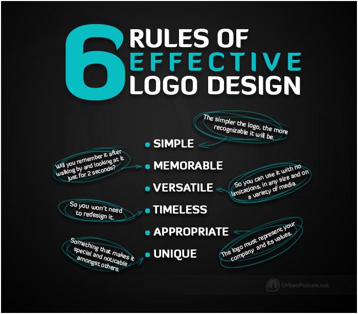 5 Principles of a Good Logo Design