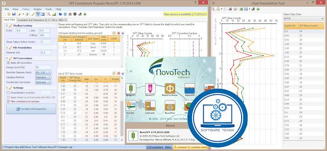 NovoTech Software MegaPack