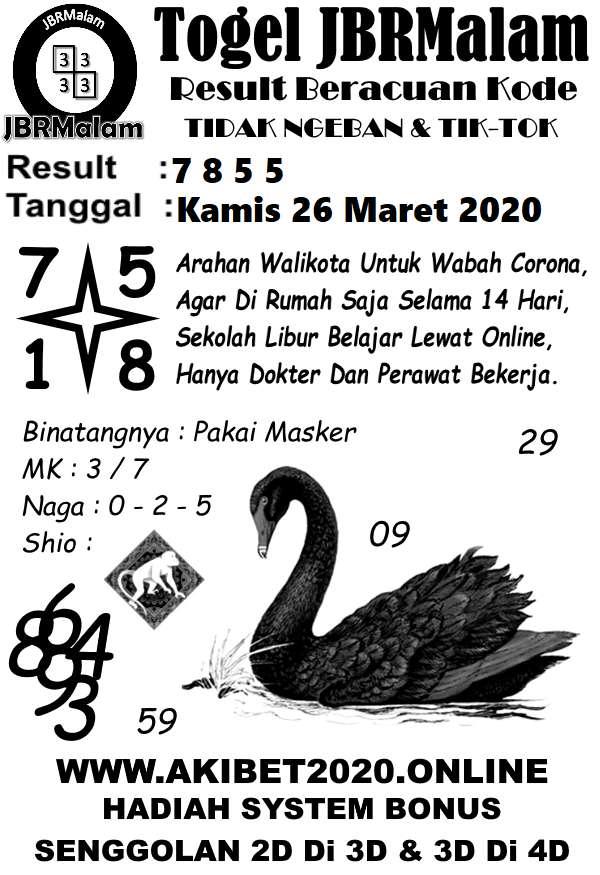 Prediksi HK Malam Ini Kamis 26 Maret 2020 - JBR Malam HK