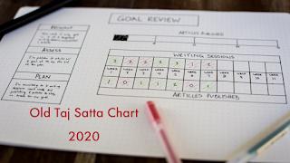 Old Taj Satta Chart 2020