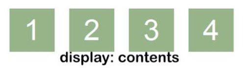display: contents;