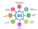 What Is SEO Trick 2020