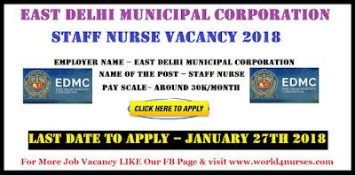 East Delhi Municipal Corporation Staff Nurse Vacancy 2018