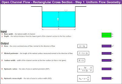 Open Channel Flow - Rectangular Cross Section
