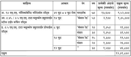 Dainik sanatan prabhat 11 08 16 for Dainik table