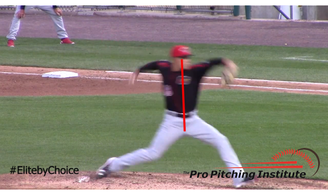 The progression featured on the ProPitchingInstitute.com web site teaches you how to get/keep your center line in a vertical position that'll generate the very productive and extremely sustainable release window you need to be competitive at the highest levels.