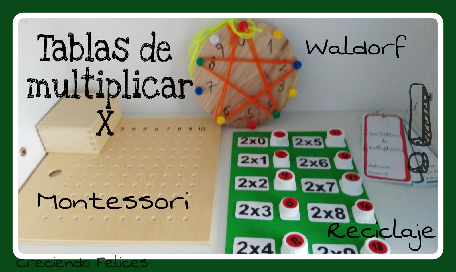 Asombroso Matemáticas Hojas De Trabajo De Perforación De La ...