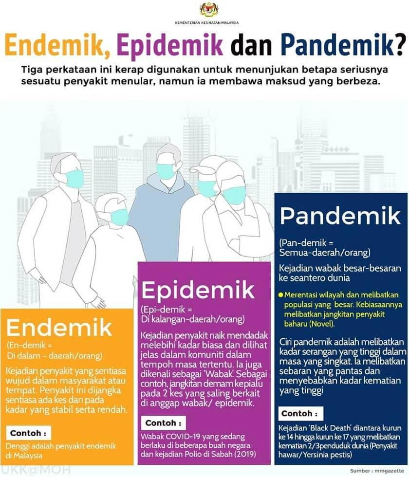 Epidemik Dan Pandemik